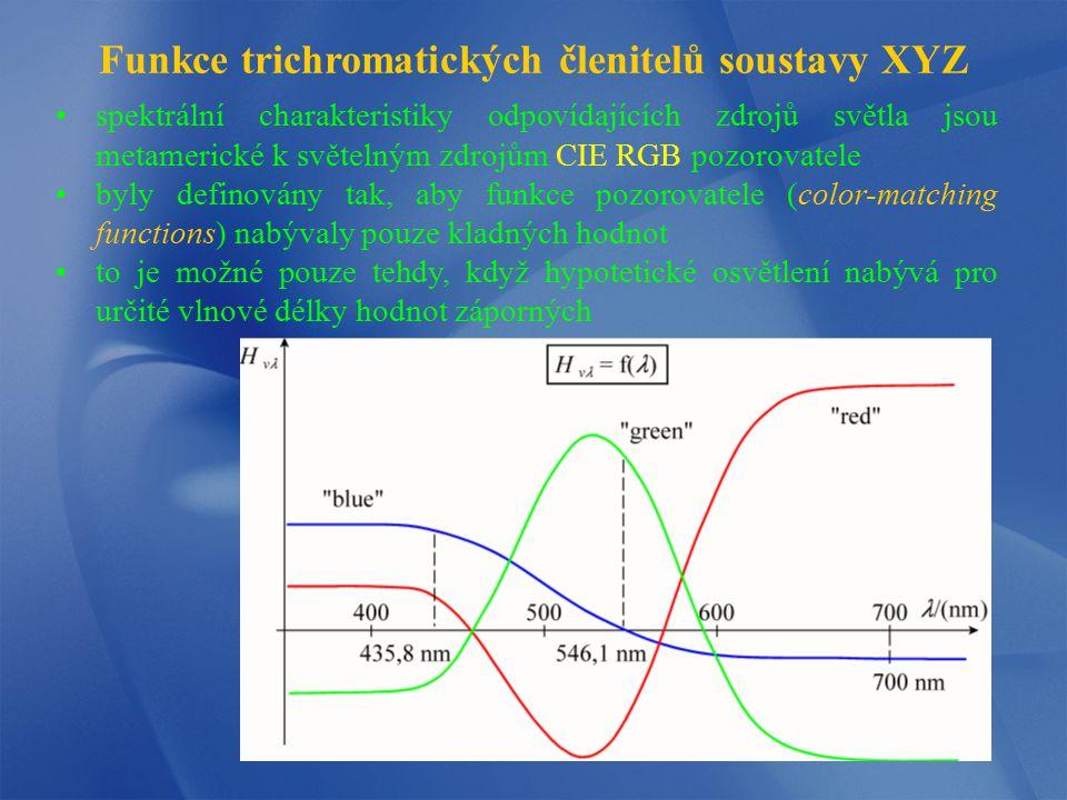 Funkce trichromatických členitelů soustavy XYZ spektrální charakteristiky odpovídajících zdrojů světla jsou metamerické k světelným zdrojům CIE RGB po