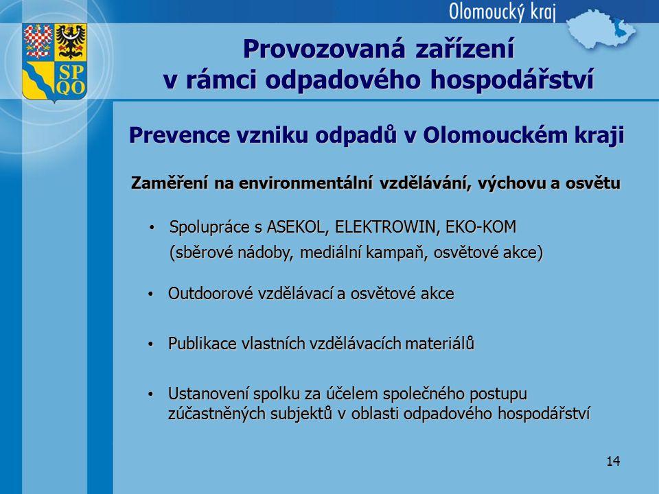 14 Prevence vzniku odpadů v Olomouckém kraji Zaměření na environmentální vzdělávání, výchovu a osvětu Provozovaná zařízení v rámci odpadového hospodářství Spolupráce s ASEKOL, ELEKTROWIN, EKO-KOM Spolupráce s ASEKOL, ELEKTROWIN, EKO-KOM (sběrové nádoby, mediální kampaň, osvětové akce) (sběrové nádoby, mediální kampaň, osvětové akce) Outdoorové vzdělávací a osvětové akce Outdoorové vzdělávací a osvětové akce Publikace vlastních vzdělávacích materiálů Publikace vlastních vzdělávacích materiálů Ustanovení spolku za účelem společného postupu zúčastněných subjektů v oblasti odpadového hospodářství Ustanovení spolku za účelem společného postupu zúčastněných subjektů v oblasti odpadového hospodářství
