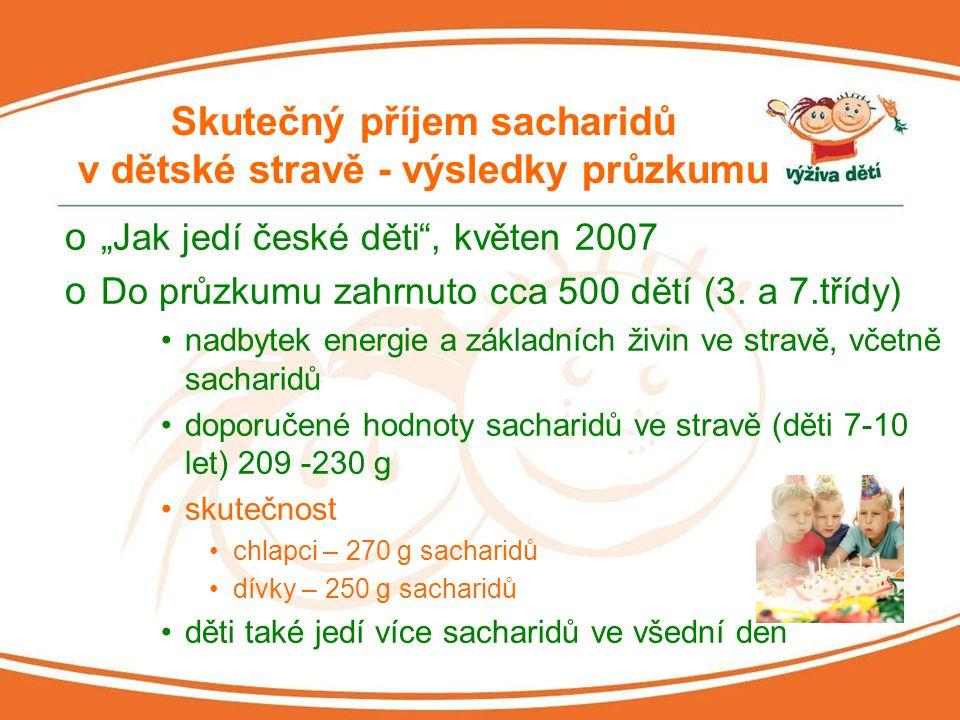 """Skutečný příjem sacharidů v dětské stravě - výsledky průzkumu o """"Jak jedí české děti"""", květen 2007 o Do průzkumu zahrnuto cca 500 dětí (3. a 7.třídy)"""