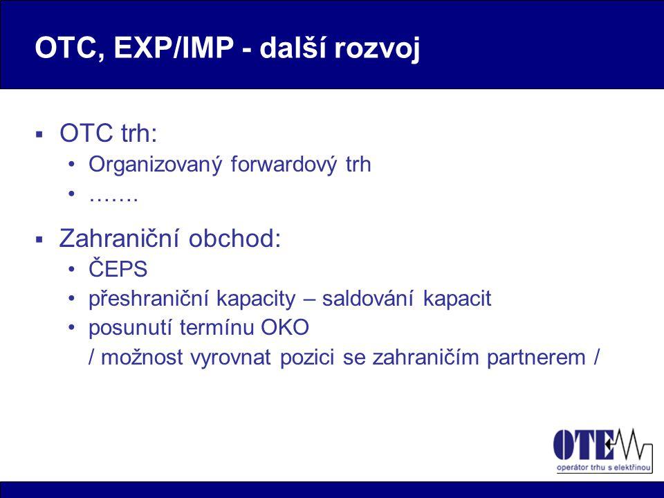 OTC, EXP/IMP - další rozvoj  OTC trh: Organizovaný forwardový trh …….