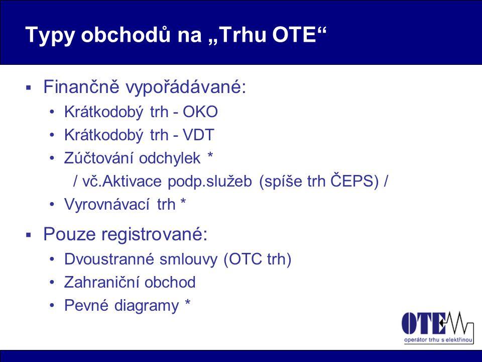 """Typy obchodů na """"Trhu OTE  Finančně vypořádávané: Krátkodobý trh - OKO Krátkodobý trh - VDT Zúčtování odchylek * / vč.Aktivace podp.služeb (spíše trh ČEPS) / Vyrovnávací trh *  Pouze registrované: Dvoustranné smlouvy (OTC trh) Zahraniční obchod Pevné diagramy *"""