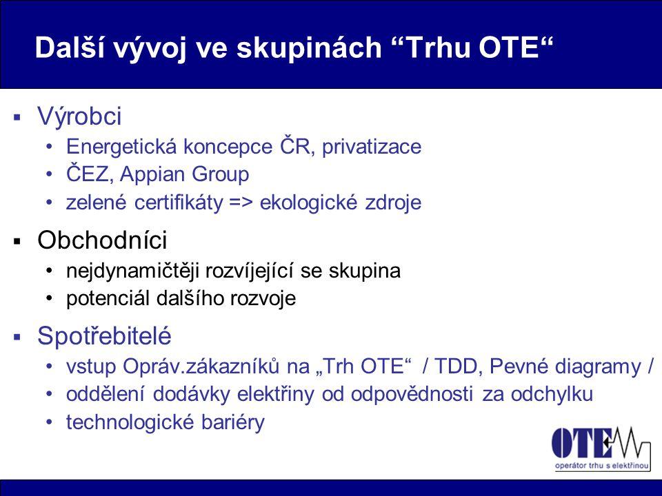 """Další vývoj ve skupinách Trhu OTE  Výrobci Energetická koncepce ČR, privatizace ČEZ, Appian Group zelené certifikáty => ekologické zdroje  Obchodníci nejdynamičtěji rozvíjející se skupina potenciál dalšího rozvoje  Spotřebitelé vstup Opráv.zákazníků na """"Trh OTE / TDD, Pevné diagramy / oddělení dodávky elektřiny od odpovědnosti za odchylku technologické bariéry"""