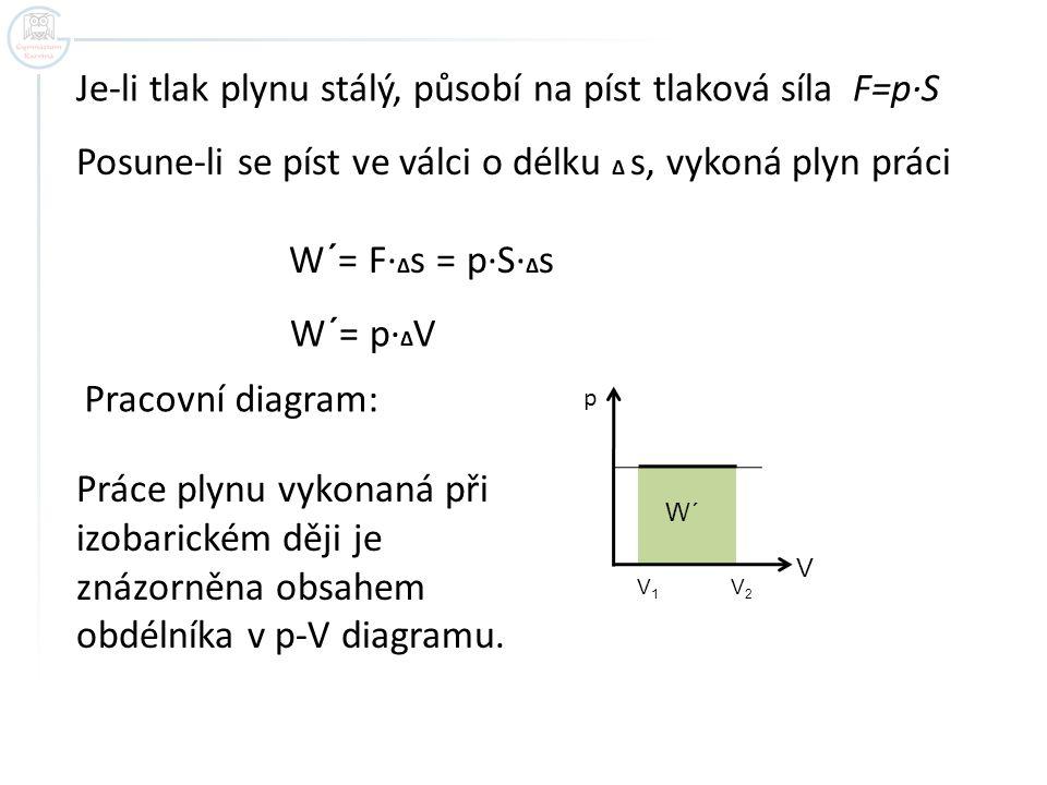 Je-li tlak plynu stálý, působí na píst tlaková síla F=p·S Posune-li se píst ve válci o délku Δ s, vykoná plyn práci W´= F· Δ s = p·S· Δ s W´= p· Δ V Pracovní diagram: Práce plynu vykonaná při izobarickém ději je znázorněna obsahem obdélníka v p-V diagramu.
