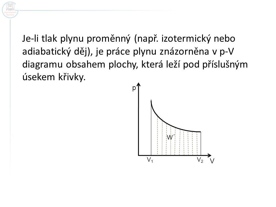 Je-li tlak plynu proměnný (např.