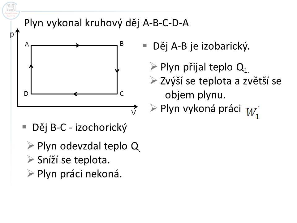 p V A B C D  Děj C-D je izobarický. Děj D-A je izochorický  Plyn přijal teplo Q.