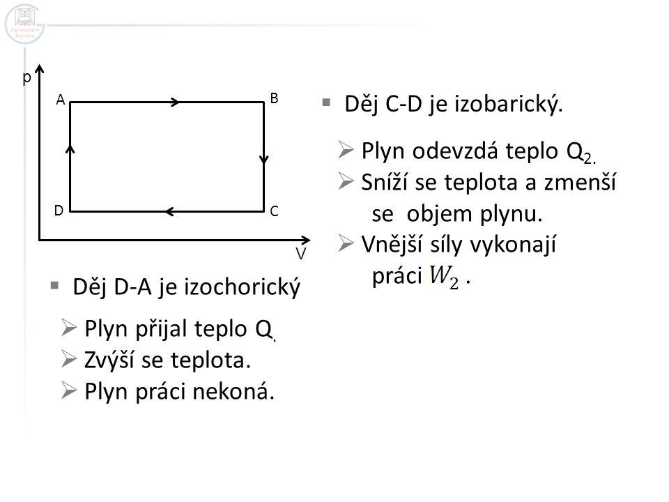 Teplo Q 1 - teplo, které přijme plyn od ohřívače.