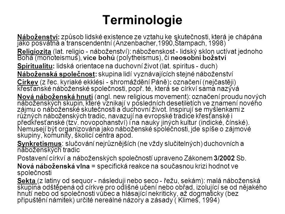 Terminologie Náboženství: způsob lidské existence ze vztahu ke skutečnosti, která je chápána jako posvátná a transcendentní (Anzenbacher,1990,Štampach
