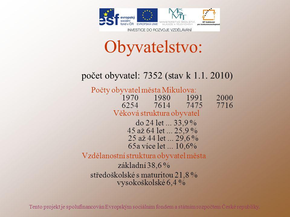 Obyvatelstvo: počet obyvatel: 7352 (stav k 1.1.