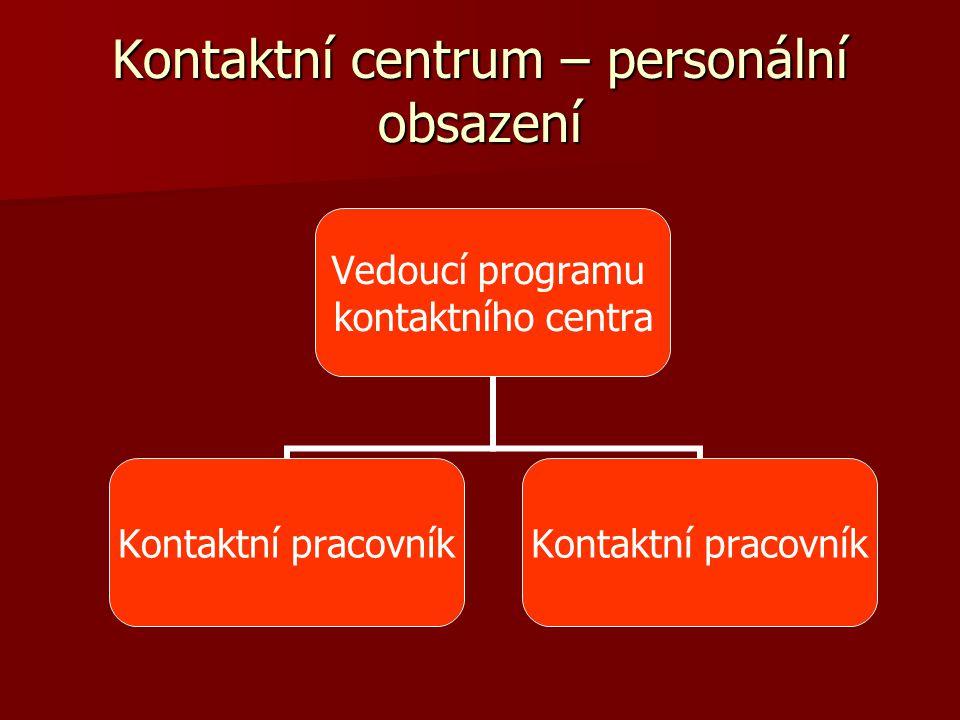 Kontaktní centrum – personální obsazení Vedoucí programu kontaktního centra Kontaktní pracovník