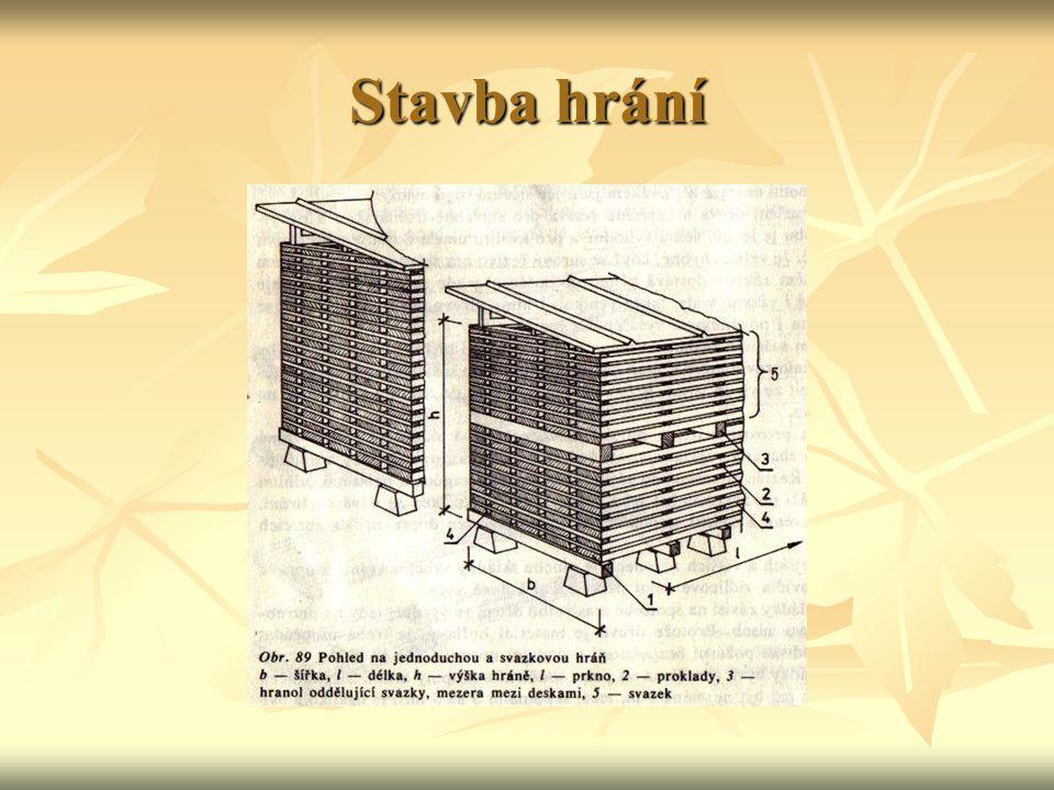 Stavba hrání Rozlišujeme dva typy hrání, a to kmenované hráně a běžné pravoúhlé hráně krabicového tvaru. Do kmenované hráně se ukládá čerstvě nařezané