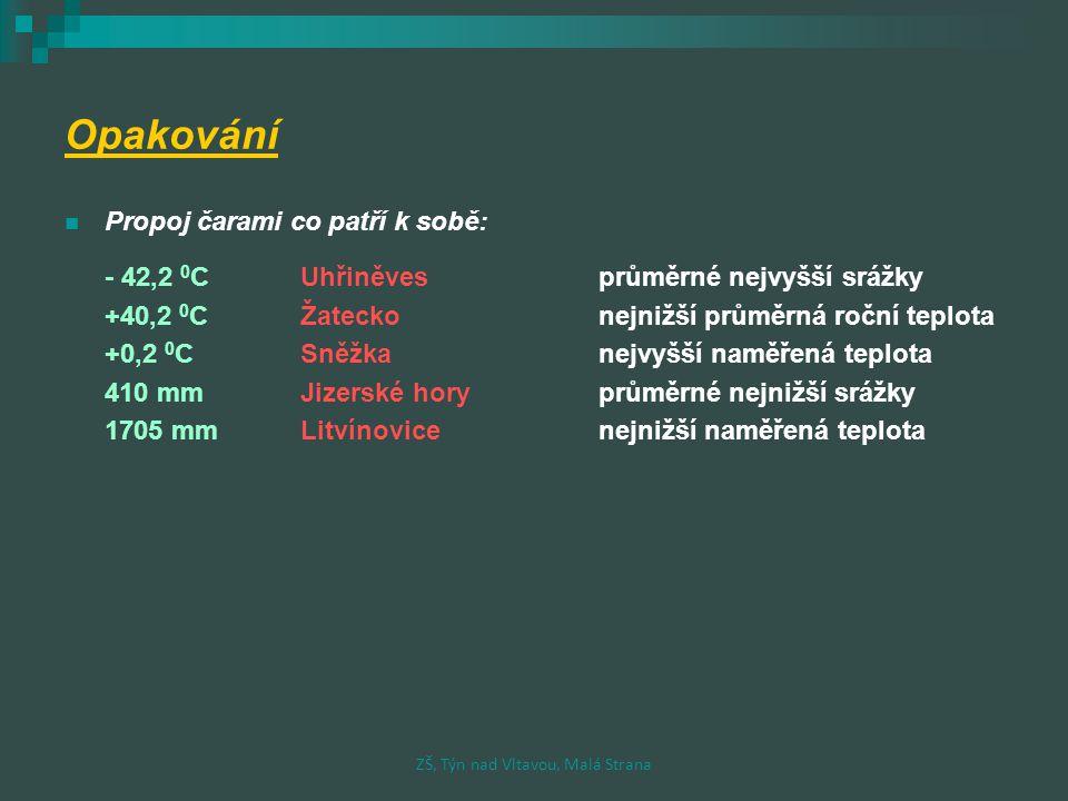 Opakování Propoj čarami co patří k sobě: - 42,2 0 C Uhřiněvesprůměrné nejvyšší srážky +40,2 0 C Žateckonejnižší průměrná roční teplota +0,2 0 C Sněžka