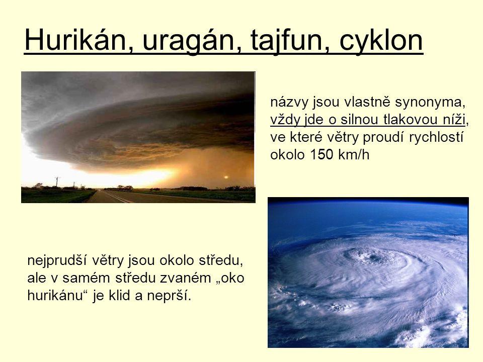 Hurikán, uragán, tajfun, cyklon názvy jsou vlastně synonyma, vždy jde o silnou tlakovou níži vždy jde o silnou tlakovou níži, ve které větry proudí ry