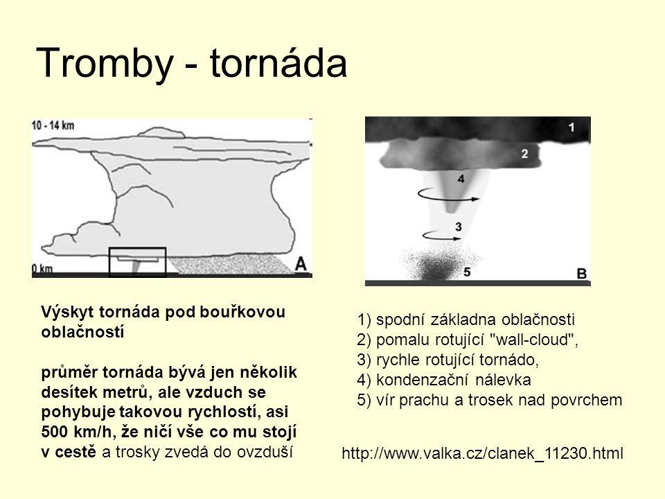 Tromby - tornáda Výskyt tornáda pod bouřkovou oblačností průměr tornáda bývá jen několik desítek metrů, ale vzduch se pohybuje takovou rychlostí, asi