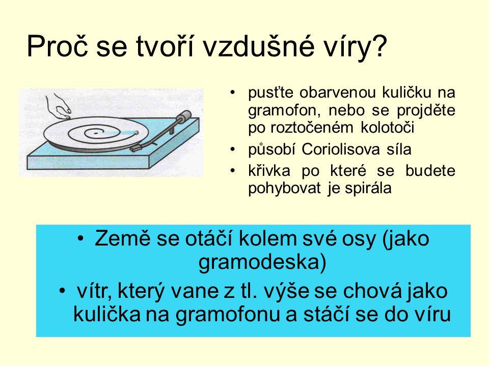 Proč se tvoří vzdušné víry? pusťte obarvenou kuličku na gramofon, nebo se projděte po roztočeném kolotoči působí Coriolisova síla křivka po které se b