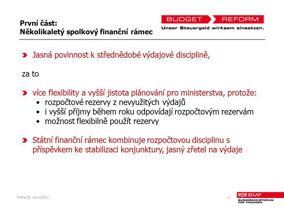 Praha, 22. února 201111 Jasná povinnost k střednědobé výdajové disciplině, za to více flexibility a vyšší jistota plánování pro ministerstva, protože: