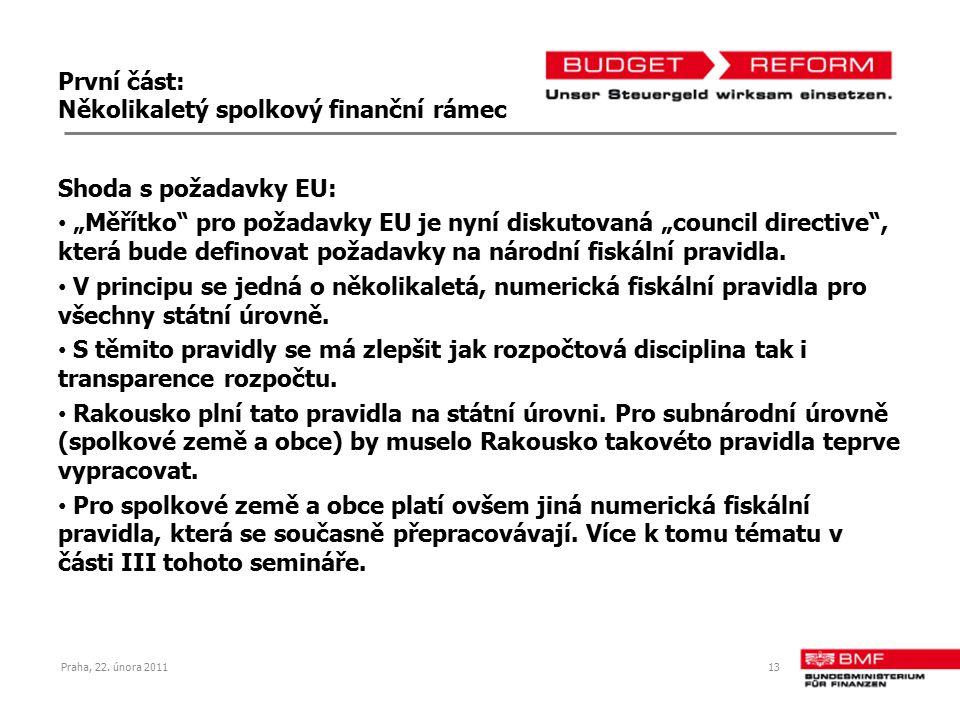 """První část: Několikaletý spolkový finanční rámec Shoda s požadavky EU: """"Měřítko pro požadavky EU je nyní diskutovaná """"council directive , která bude definovat požadavky na národní fiskální pravidla."""