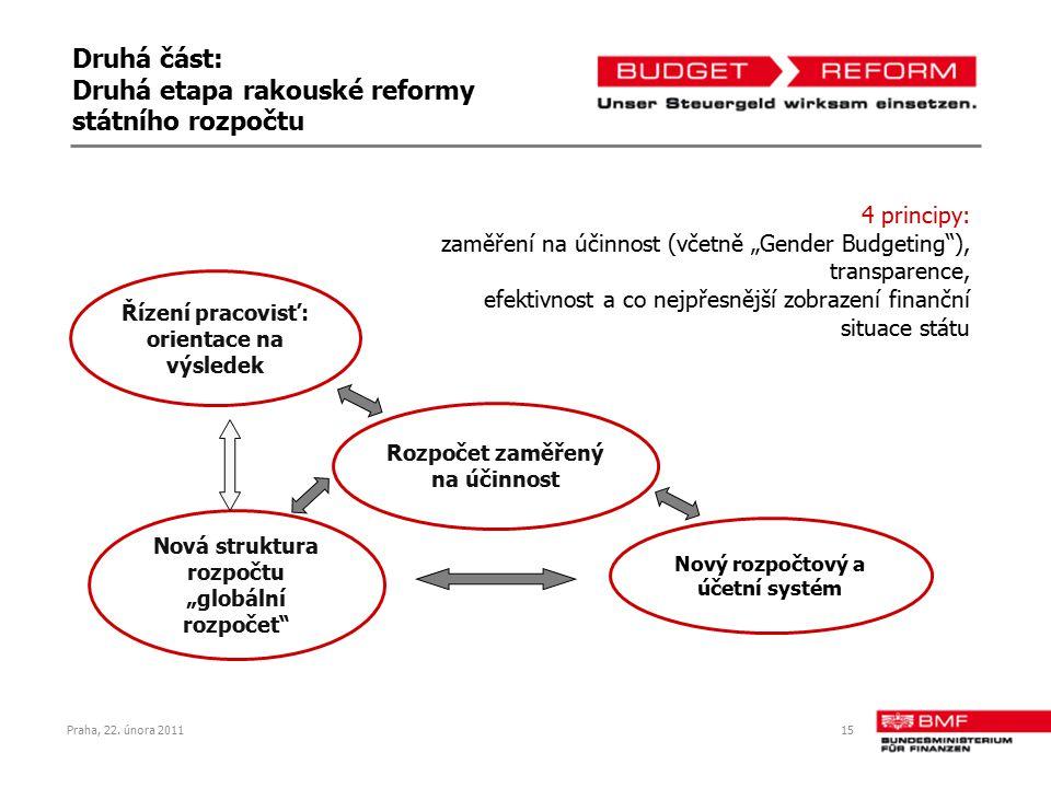Praha, 22. února 201115 Druhá část: Druhá etapa rakouské reformy státního rozpočtu Řízení pracovisť: orientace na výsledek Rozpočet zaměřený na účinno