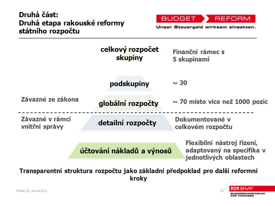 Praha, 22. února 201116 účtování nákladů a výnosů celkový rozpočet skupiny podskupiny globální rozpočty detailní rozpočty Transparentní struktura rozp
