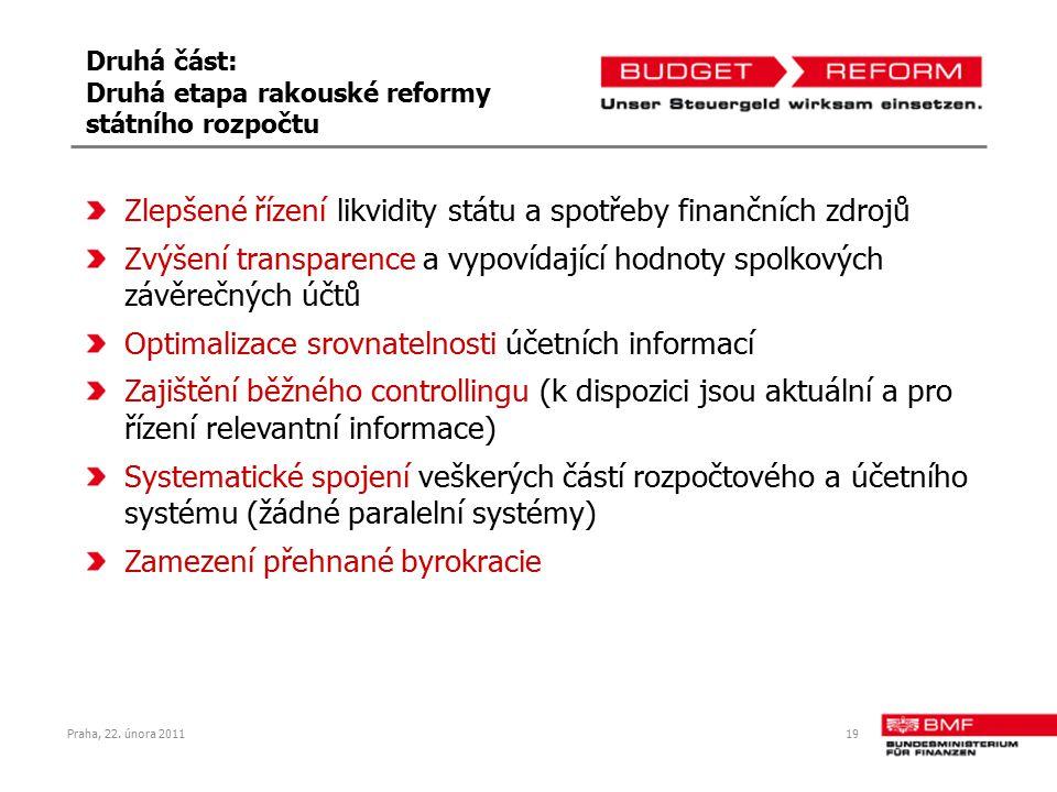 Praha, 22. února 201119 Druhá část: Druhá etapa rakouské reformy státního rozpočtu Zlepšené řízení likvidity státu a spotřeby finančních zdrojů Zvýšen