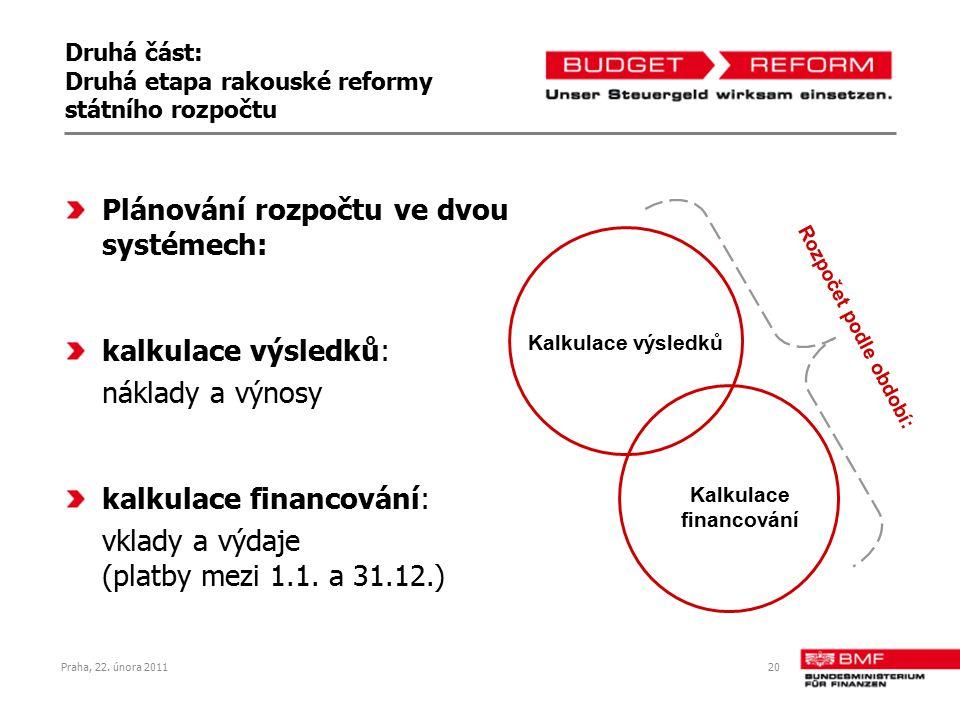 Praha, 22. února 201120 Plánování rozpočtu ve dvou systémech: kalkulace výsledků: náklady a výnosy kalkulace financování: vklady a výdaje (platby mezi