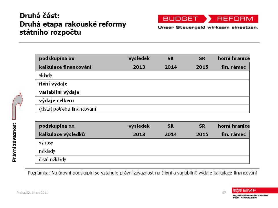 Praha, 22. února 201127 Druhá část: Druhá etapa rakouské reformy státního rozpočtu Poznámka: Na úrovni podskupin se vztahuje právní závaznost na (fixn