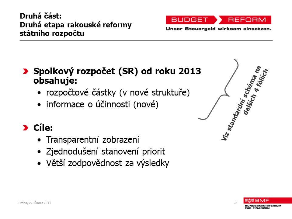 Praha, 22. února 201128 Spolkový rozpočet (SR) od roku 2013 obsahuje: rozpočtové částky (v nové struktuře) informace o účinnosti (nové) Cíle: Transpar