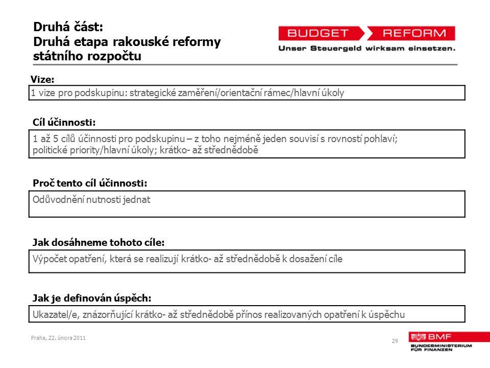 Praha, 22. února 2011 29 Druhá část: Druhá etapa rakouské reformy státního rozpočtu Vize: 1 vize pro podskupinu: strategické zaměření/orientační rámec