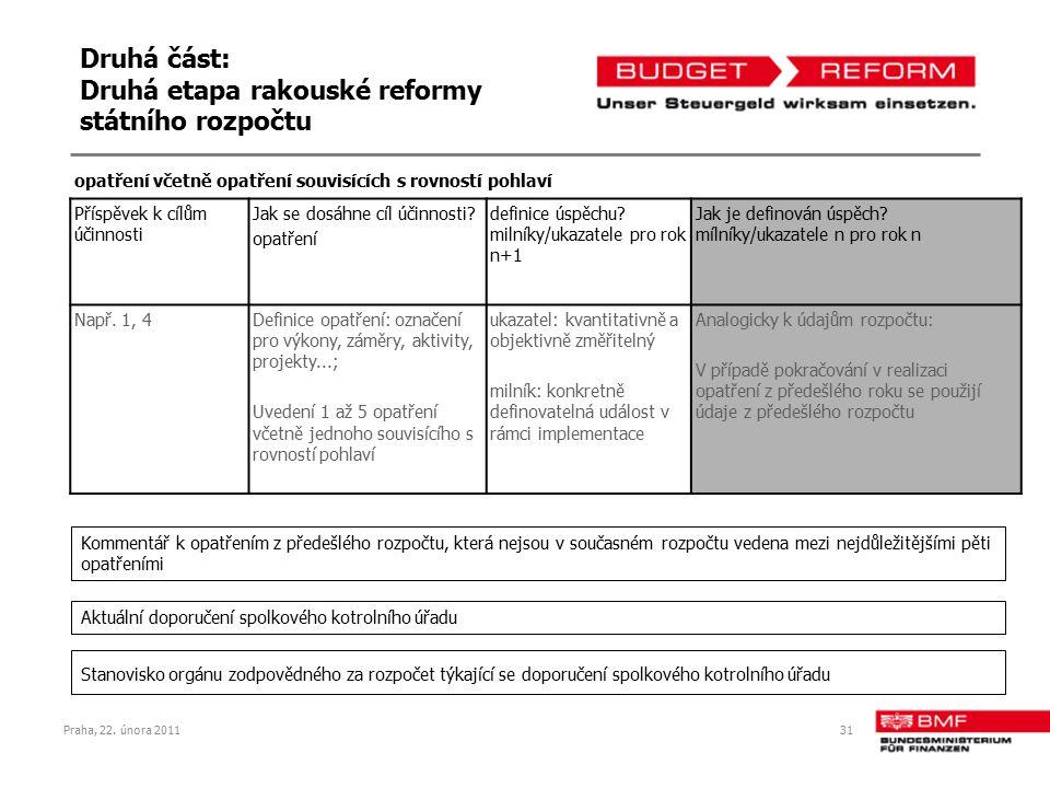 Praha, 22. února 201131 Druhá část: Druhá etapa rakouské reformy státního rozpočtu opatření včetně opatření souvisících s rovností pohlaví Příspěvek k