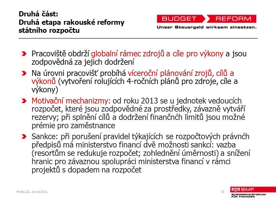 Praha, 22. února 201133 Pracoviště obdrží globalní rámec zdrojů a cíle pro výkony a jsou zodpovědná za jejich dodržení Na úrovni pracovišť probíhá víc