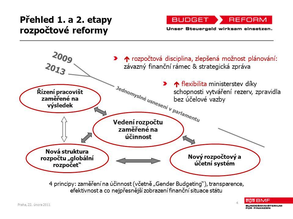 Praha, 22. února 2011 4 Přehled 1. a 2. etapy rozpočtové reformy Řízení pracovišt zaměřené na výsledek Vedení rozpočtu zaměřené na účinnost Nová struk