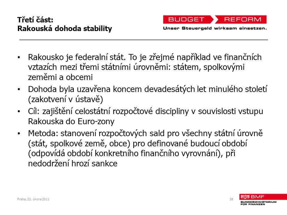 Třetí část: Rakouská dohoda stability Rakousko je federalní stát. To je zřejmé například ve finančních vztazích mezi třemi státními úrovněmi: státem,
