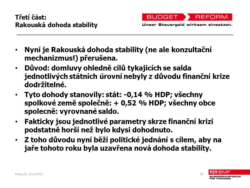 Třetí část: Rakouská dohoda stability Nyní je Rakouská dohoda stability (ne ale konzultační mechanizmus!) přerušena. Důvod: domluvy ohledně cílů tykaj