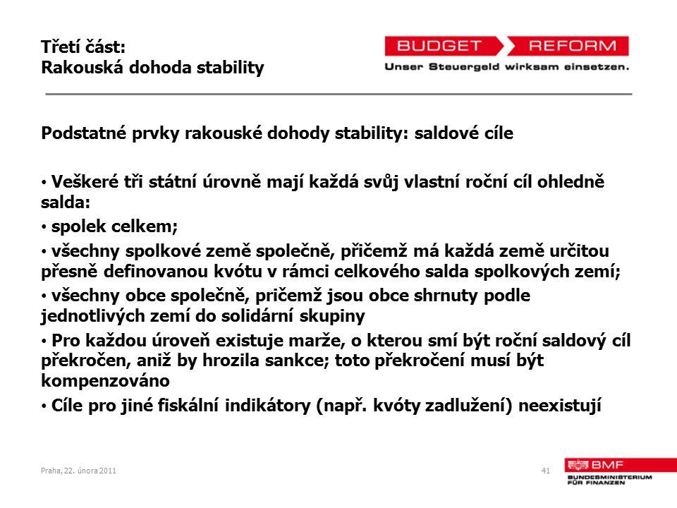 Třetí část: Rakouská dohoda stability Podstatné prvky rakouské dohody stability: saldové cíle Veškeré tři státní úrovně mají každá svůj vlastní roční cíl ohledně salda: spolek celkem; všechny spolkové země společně, přičemž má každá země určitou přesně definovanou kvótu v rámci celkového salda spolkových zemí; všechny obce společně, pričemž jsou obce shrnuty podle jednotlivých zemí do solidární skupiny Pro každou úroveň existuje marže, o kterou smí být roční saldový cíl překročen, aniž by hrozila sankce; toto překročení musí být kompenzováno Cíle pro jiné fiskální indikátory (např.