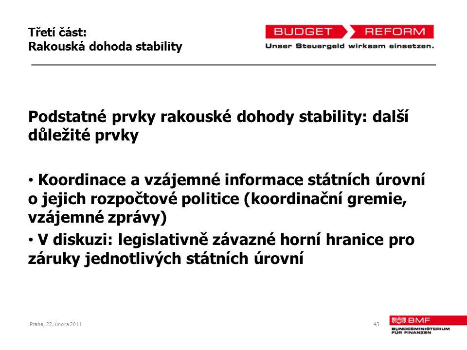 Třetí část: Rakouská dohoda stability Podstatné prvky rakouské dohody stability: další důležité prvky Koordinace a vzájemné informace státních úrovní o jejich rozpočtové politice (koordinační gremie, vzájemné zprávy) V diskuzi: legislativně závazné horní hranice pro záruky jednotlivých státních úrovní Praha, 22.