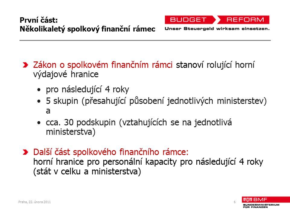 6 První část: Několikaletý spolkový finanční rámec Zákon o spolkovém finančním rámci stanoví rolující horní výdajové hranice pro následující 4 roky 5 skupin (přesahující působení jednotlivých ministerstev) a cca.