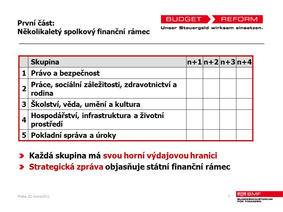 Praha, 22. února 20117 První část: Několikaletý spolkový finanční rámec Skupinan+1n+2n+3n+4 1Právo a bezpečnost 2 Práce, sociální záležitosti, zdravot