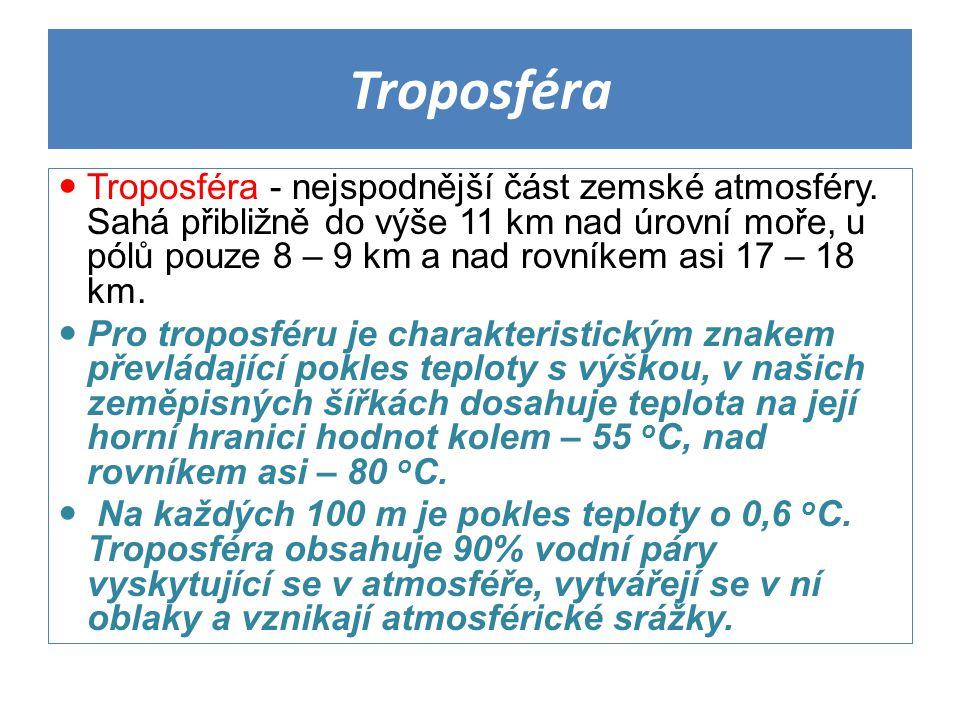 Troposféra Troposféra - nejspodnější část zemské atmosféry.
