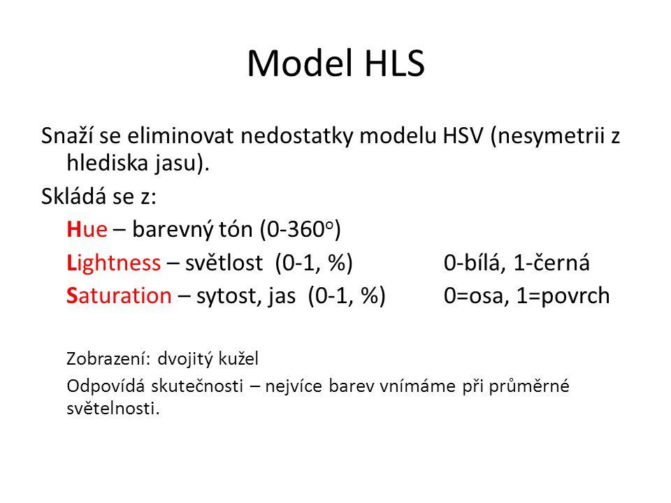 Model HLS Snaží se eliminovat nedostatky modelu HSV (nesymetrii z hlediska jasu). Skládá se z: Hue – barevný tón (0-360 o ) Lightness – světlost (0-1,