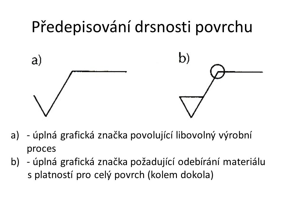 a)- úplná grafická značka povolující libovolný výrobní proces b)- úplná grafická značka požadující odebírání materiálu s platností pro celý povrch (ko