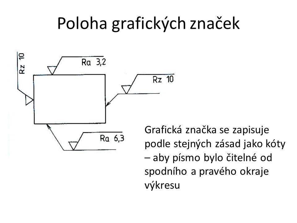 Poloha grafických značek Grafická značka se zapisuje podle stejných zásad jako kóty – aby písmo bylo čitelné od spodního a pravého okraje výkresu