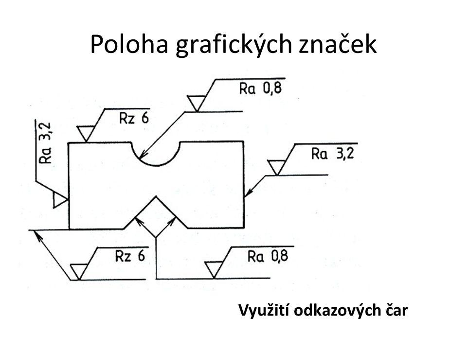Poloha grafických značek Využití odkazových čar