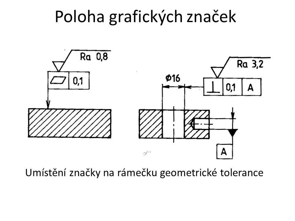Poloha grafických značek Umístění značky na rámečku geometrické tolerance