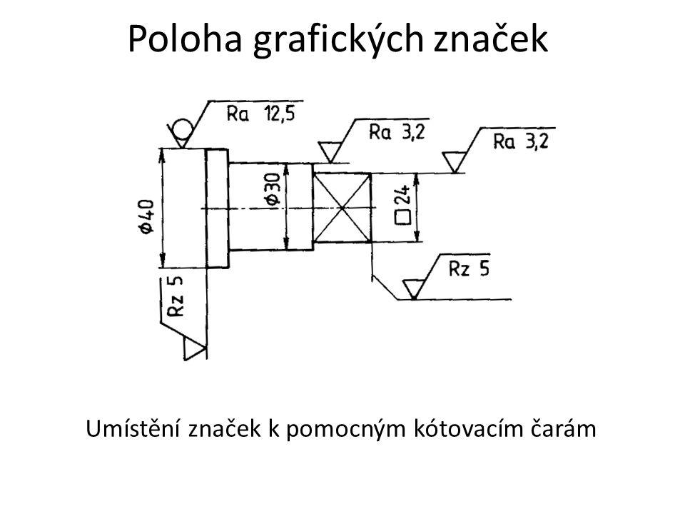 Poloha grafických značek Umístění značek k pomocným kótovacím čarám