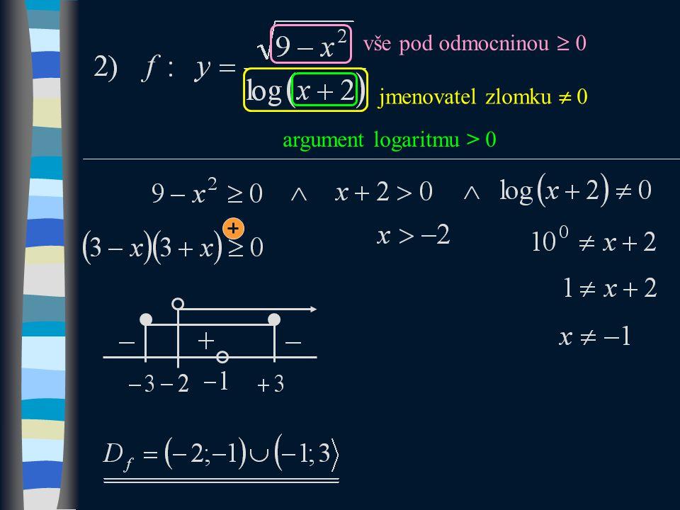 jmenovatel zlomku  0 argument logaritmu > 0 vše pod odmocninou  0
