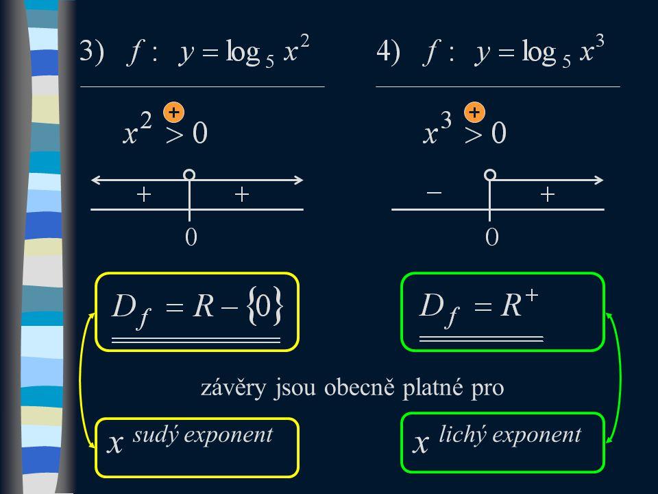 závěry jsou obecně platné pro x sudý exponent x lichý exponent