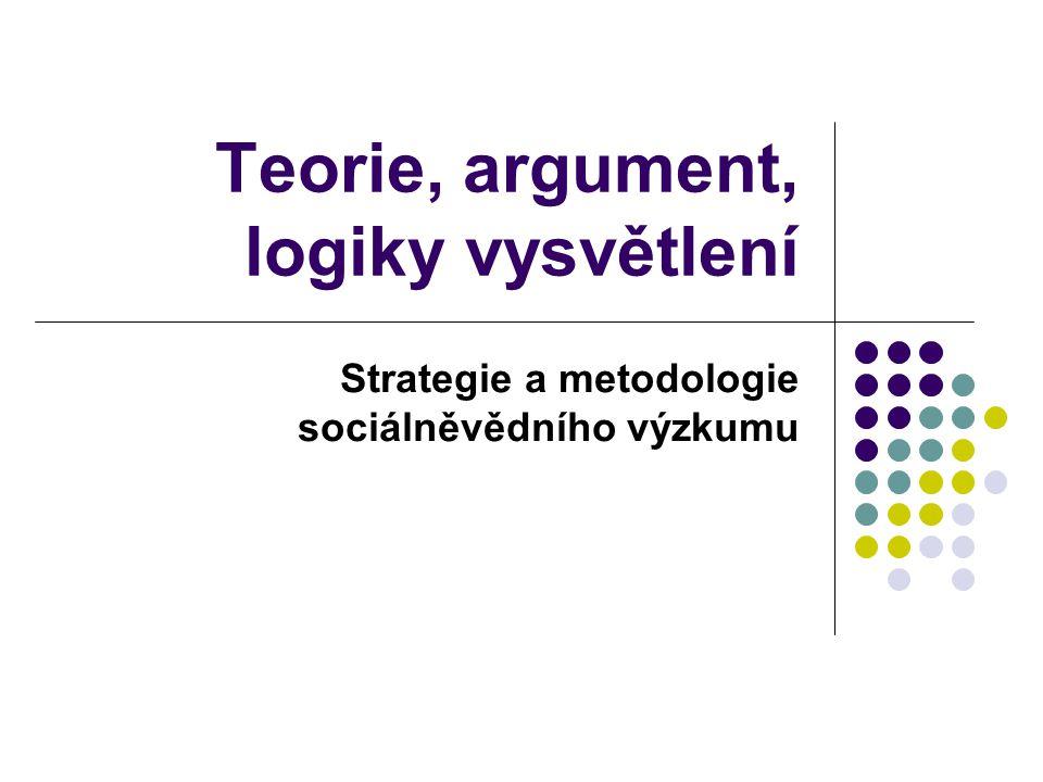 Teorie, argument, logiky vysvětlení Strategie a metodologie sociálněvědního výzkumu