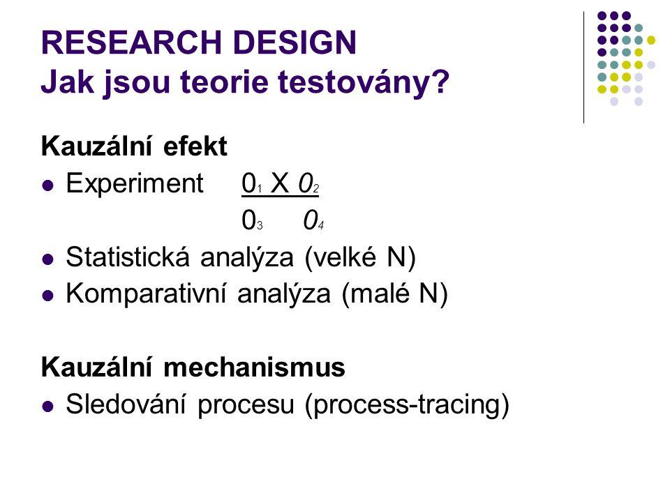 RESEARCH DESIGN Jak jsou teorie testovány? Kauzální efekt Experiment 0 1 X 0 2 0 3 0 4 Statistická analýza (velké N) Komparativní analýza (malé N) Kau