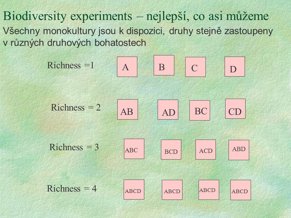 Biodiversity experiments – nejlepší, co asi můžeme Richness =1 Richness = 2 Richness = 3 Richness = 4 AB C D AB AD BC CD ABC BCD ACD ABD ABCD Všechny