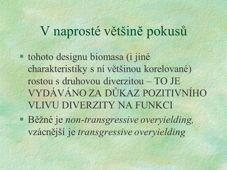 Špačková & Lepš 2001 Ecol.Letters.