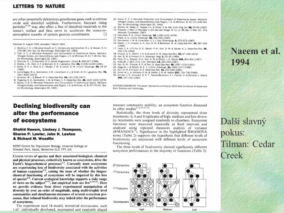 Naeem et al. 1994 Další slavný pokus: Tilman: Cedar Creek